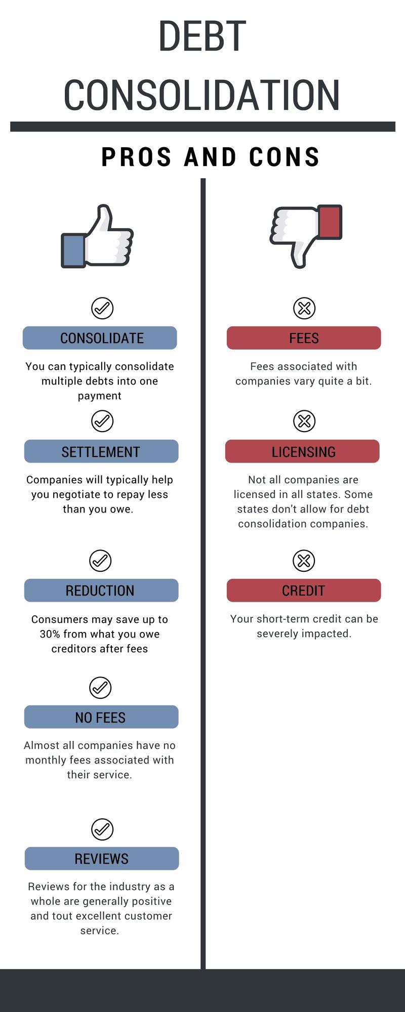 Debt Consolidation Pros Cons Header